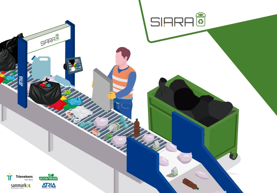 SIARA: artificial intelligence system for the identification and classification of waste through computer vision