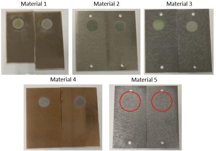 Determination of the potential and corrosion curves of metallic materials